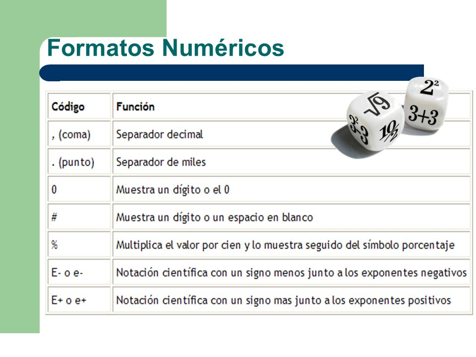 Formatos Numéricos