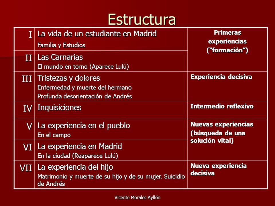 Vicente Morales Ayllón Estructura I La vida de un estudiante en Madrid Familia y Estudios Primerasexperiencias(formación) II Las Carnarias El mundo en