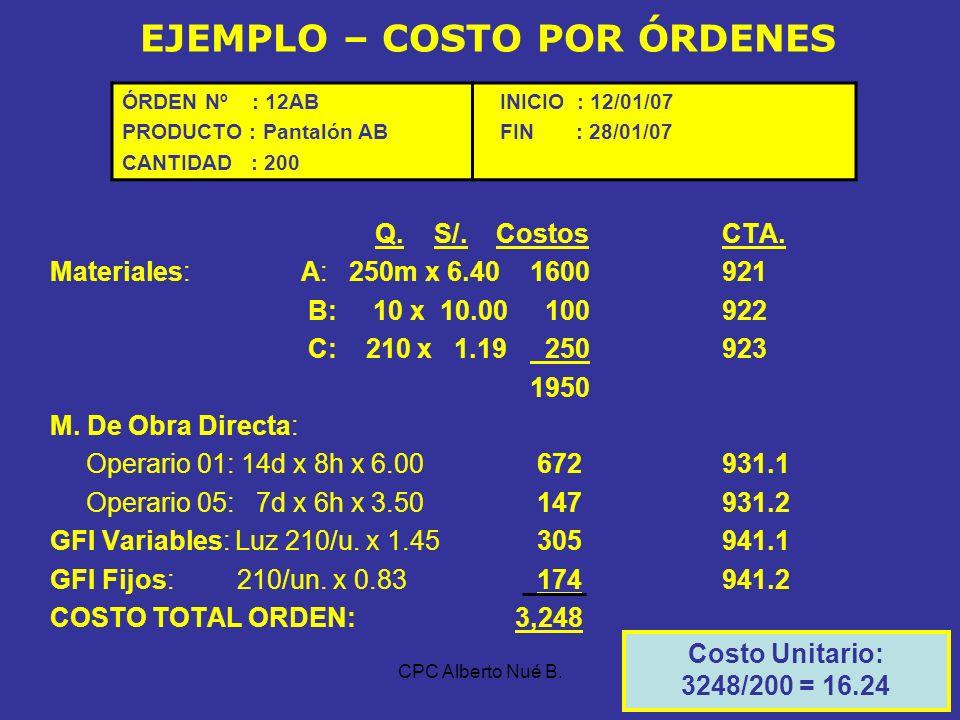CPC Alberto Nué B.42 DE LA INFORMACIÓN MÍNIMA 10. REGISTRO DE COSTOS El Registro de Costos debe contener la información mensual de los diferentes elem