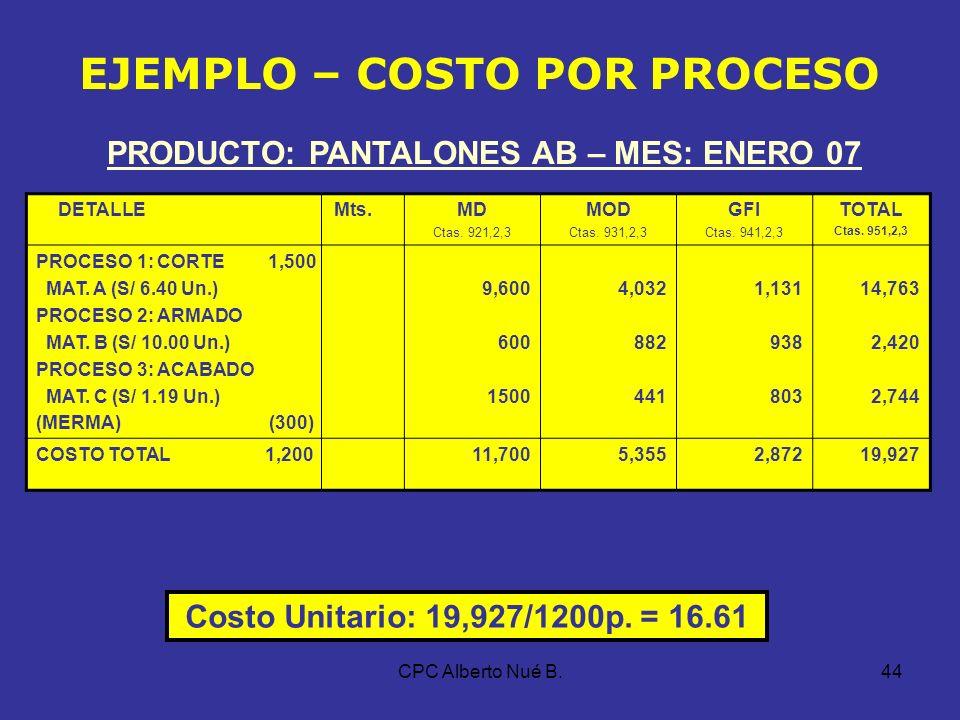 CPC Alberto Nué B.43 Q.S/. CostosCTA. Materiales: A: 250m x 6.40 1600921 B: 10 x 10.00 100922 C: 210 x 1.19 250 923 1950 M. De Obra Directa: Operario