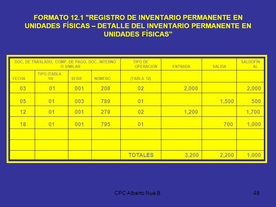 CPC Alberto Nué B.48 DE LA INFORMACIÓN MÍNIMA 11.REGISTRO DE HUÉSPEDES 12.REGISTRO DE INVENTARIO PERMANENTE EN UNIDADES FÍSICAS (FORMATO 12.1):