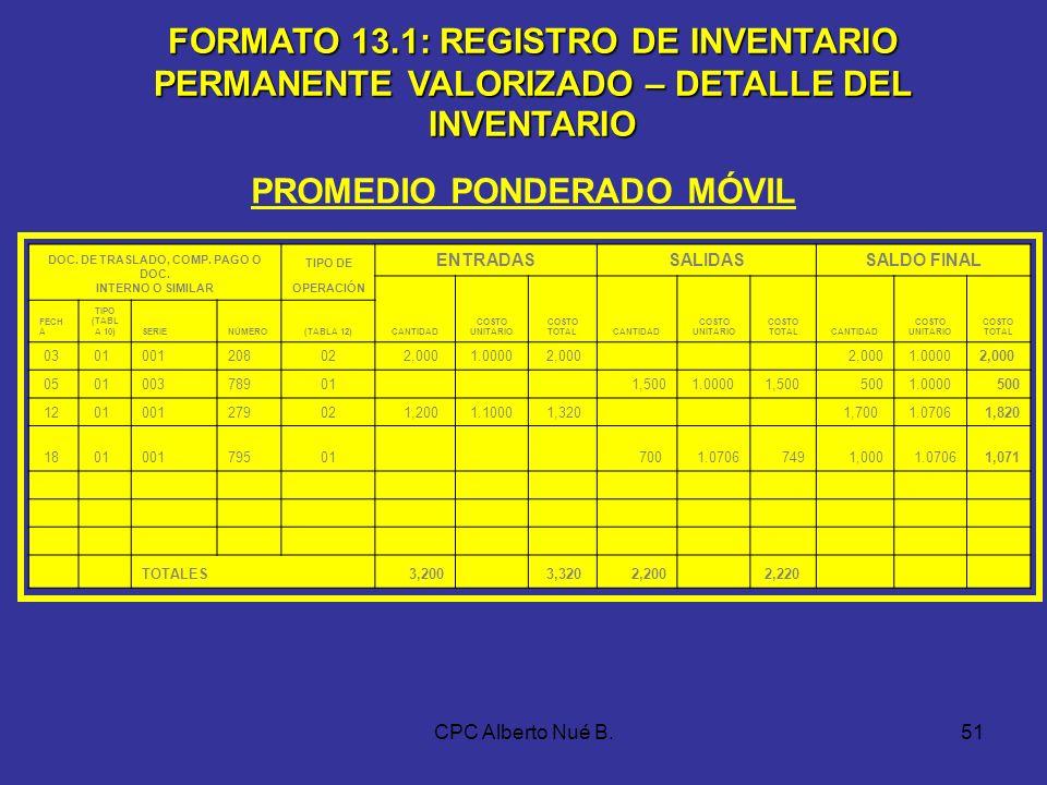 CPC Alberto Nué B.50 FORMATO 13.1: REGISTRO DE INVENTARIO PERMANENTE VALORIZADO – DETALLE DEL INVENTARIO VALORIZADO DOC. DE TRASLADO, COMP. PAGO O DOC
