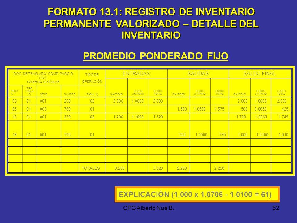 CPC Alberto Nué B.51 FORMATO 13.1: REGISTRO DE INVENTARIO PERMANENTE VALORIZADO – DETALLE DEL INVENTARIO DOC. DE TRASLADO, COMP. PAGO O DOC. INTERNO O