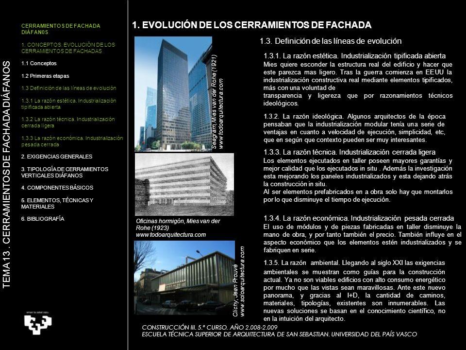 CERRAMIENTOS DE FACHADA DIÁFAN0S 1. CONCEPTOS. EVOLUCIÓN DE LOS CERRAMIENTOS DE FACHADAS 1.1 Conceptos 1.2 Primeras etapas 1.3 Definición de las línea