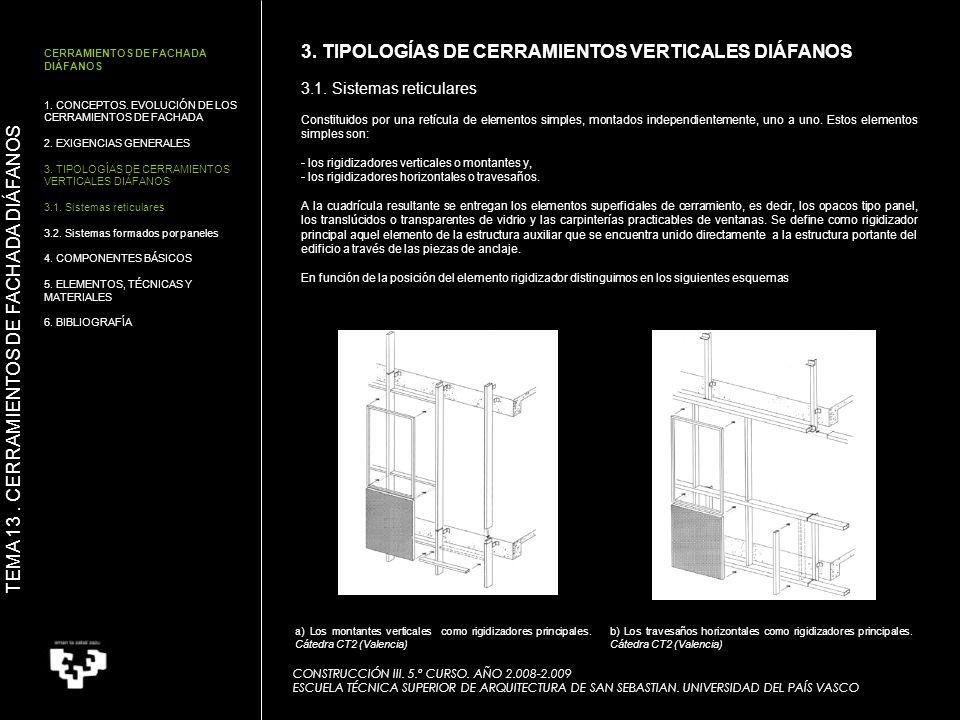 3. TIPOLOGÍAS DE CERRAMIENTOS VERTICALES DIÁFANOS 3.1. Sistemas reticulares Constituidos por una retícula de elementos simples, montados independiente