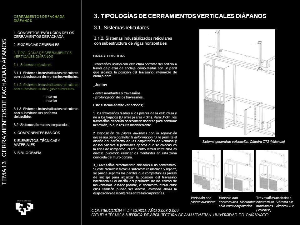 Sistema general de colocación. Cátedra CT2 (Valencia) Variación con pilares auxiliares. 3. TIPOLOGÍAS DE CERRAMIENTOS VERTICALES DIÁFANOS 3.1. Sistema