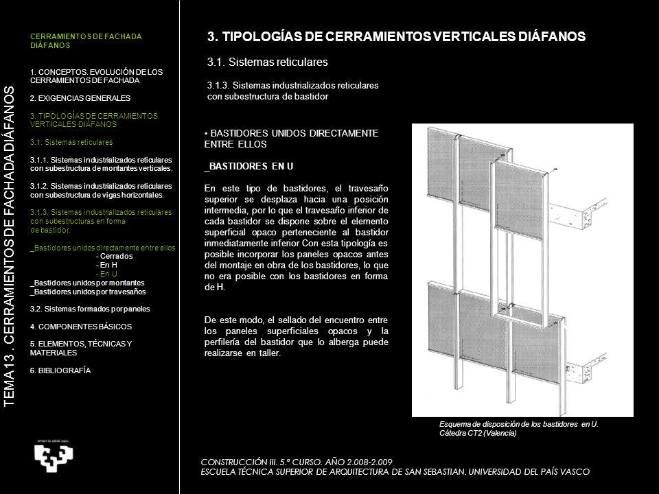 3. TIPOLOGÍAS DE CERRAMIENTOS VERTICALES DIÁFANOS 3.1. Sistemas reticulares 3.1.3. Sistemas industrializados reticulares con subestructura de bastidor