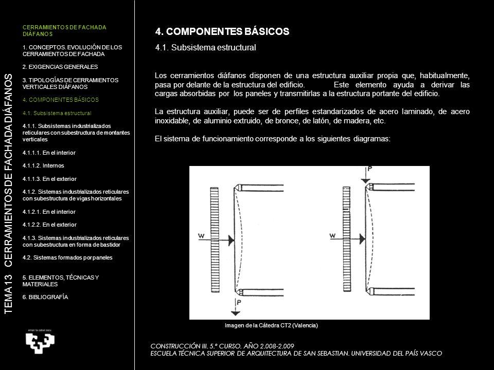 CERRAMIENTOS DE FACHADA DIÁFANOS 1. CONCEPTOS. EVOLUCIÓN DE LOS CERRAMIENTOS DE FACHADA 2. EXIGENCIAS GENERALES 3. TIPOLOGÍAS DE CERRAMIENTOS VERTICAL