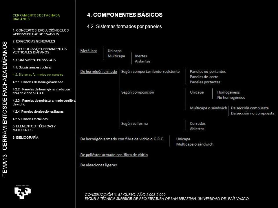 4. COMPONENTES BÁSICOS 4.2. Sistemas formados por paneles CONSTRUCCIÓN III. 5.º CURSO. AÑO 2.008-2.009 ESCUELA TÉCNICA SUPERIOR DE ARQUITECTURA DE SAN