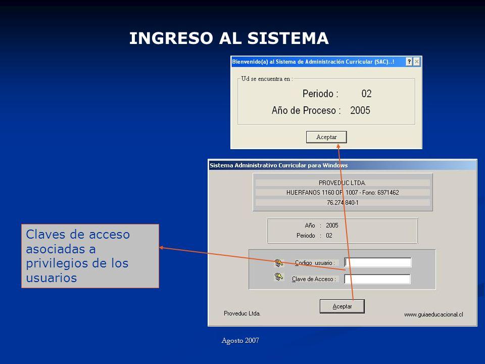 Claves de acceso asociadas a privilegios de los usuarios INGRESO AL SISTEMA Agosto 2007
