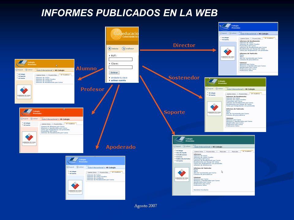 INFORMES PUBLICADOS EN LA WEB Alumno Profesor Apoderado Director Sostenedor Soporte Agosto 2007