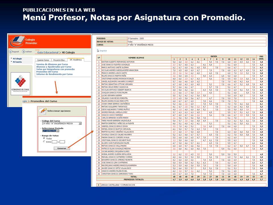 PUBLICACIONES EN LA WEB Menú Profesor, Notas por Asignatura con Promedio.