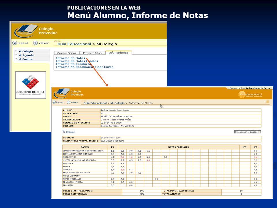 PUBLICACIONES EN LA WEB Menú Alumno, Informe de Notas