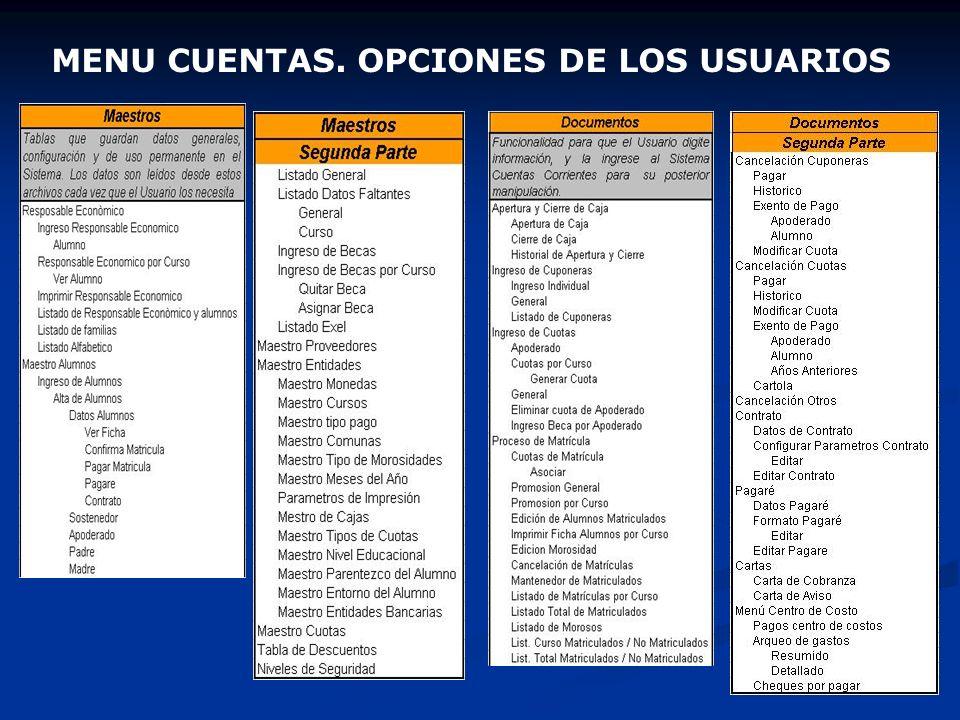 MENU CUENTAS. OPCIONES DE LOS USUARIOS