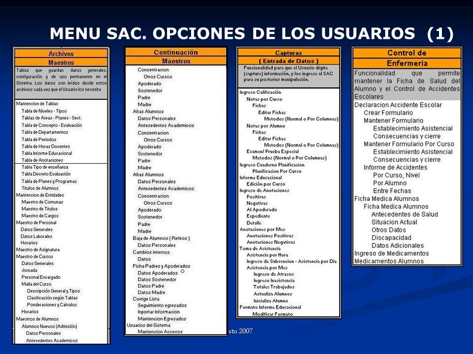 MENU SAC. OPCIONES DE LOS USUARIOS (1) Agosto 2007