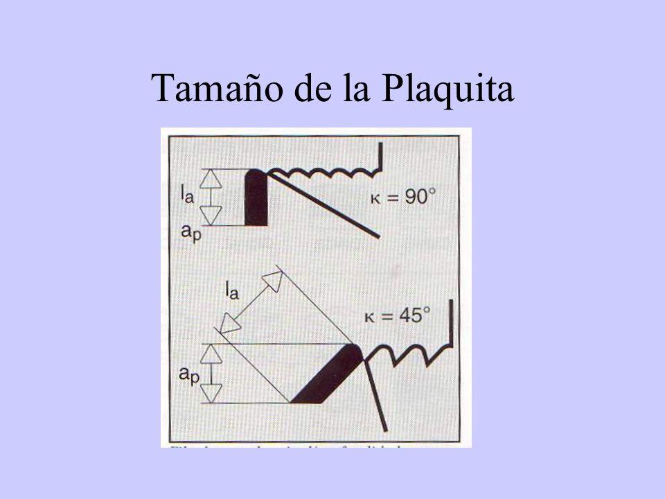 Tamaño de la Plaquita