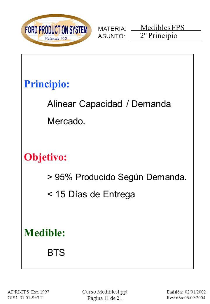 MATERIA: ASUNTO: Medibles FPS Valencia V.O Emisión: 02/01/2002 Revisión:06/09/2004 AF/RI-FPS Ext. 1997 GIS1 37 01-S+3 T Curso Mediblesl.ppt Página 11