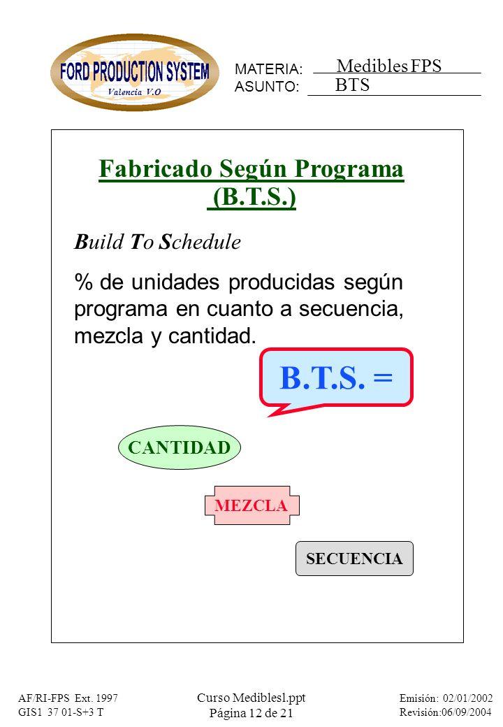 MATERIA: ASUNTO: Medibles FPS Valencia V.O Emisión: 02/01/2002 Revisión:06/09/2004 AF/RI-FPS Ext. 1997 GIS1 37 01-S+3 T Curso Mediblesl.ppt Página 12