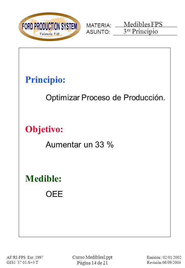 MATERIA: ASUNTO: Medibles FPS Valencia V.O Emisión: 02/01/2002 Revisión:06/09/2004 AF/RI-FPS Ext. 1997 GIS1 37 01-S+3 T Curso Mediblesl.ppt Página 14