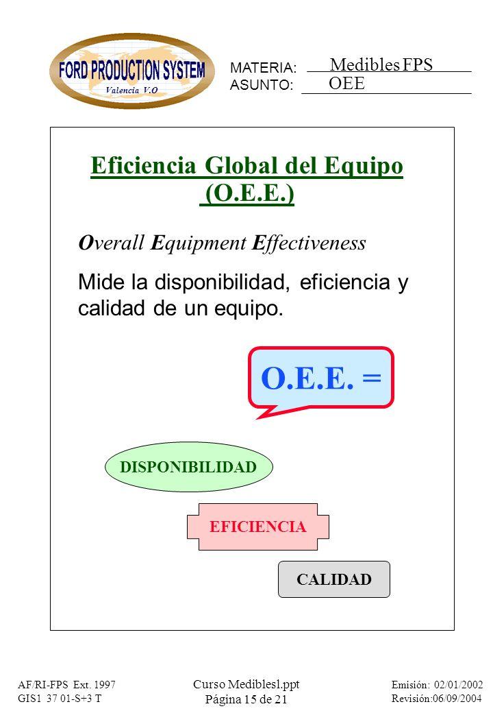 MATERIA: ASUNTO: Medibles FPS Valencia V.O Emisión: 02/01/2002 Revisión:06/09/2004 AF/RI-FPS Ext. 1997 GIS1 37 01-S+3 T Curso Mediblesl.ppt Página 15