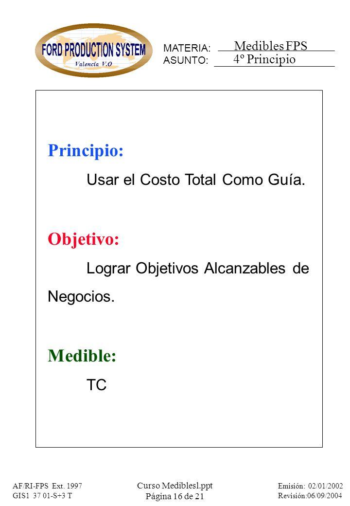 MATERIA: ASUNTO: Medibles FPS Valencia V.O Emisión: 02/01/2002 Revisión:06/09/2004 AF/RI-FPS Ext. 1997 GIS1 37 01-S+3 T Curso Mediblesl.ppt Página 16