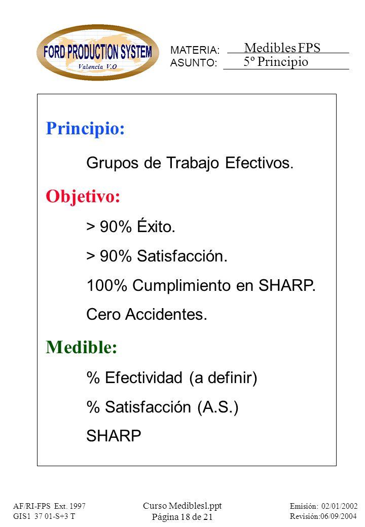 MATERIA: ASUNTO: Medibles FPS Valencia V.O Emisión: 02/01/2002 Revisión:06/09/2004 AF/RI-FPS Ext. 1997 GIS1 37 01-S+3 T Curso Mediblesl.ppt Página 18