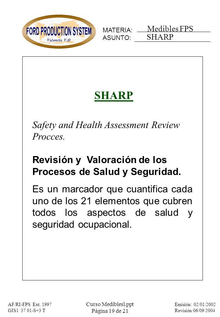 MATERIA: ASUNTO: Medibles FPS Valencia V.O Emisión: 02/01/2002 Revisión:06/09/2004 AF/RI-FPS Ext. 1997 GIS1 37 01-S+3 T Curso Mediblesl.ppt Página 19