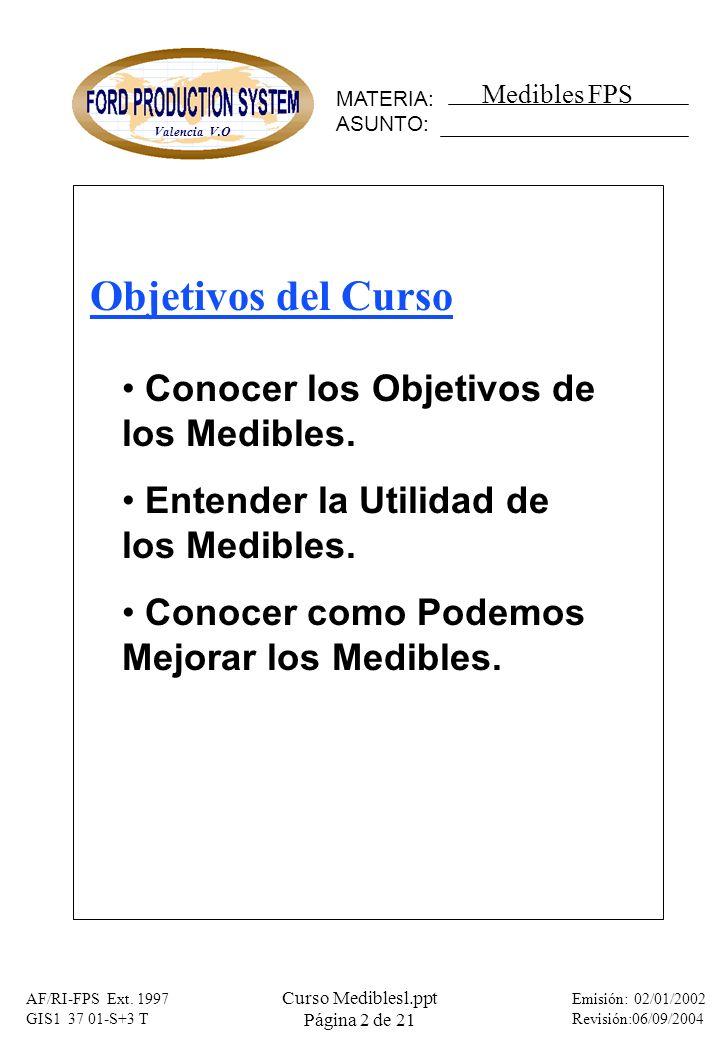 MATERIA: ASUNTO: Medibles FPS Valencia V.O Emisión: 02/01/2002 Revisión:06/09/2004 AF/RI-FPS Ext. 1997 GIS1 37 01-S+3 T Curso Mediblesl.ppt Página 2 d
