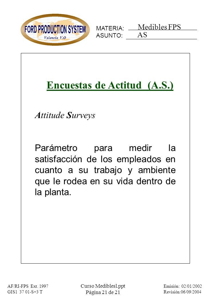 MATERIA: ASUNTO: Medibles FPS Valencia V.O Emisión: 02/01/2002 Revisión:06/09/2004 AF/RI-FPS Ext. 1997 GIS1 37 01-S+3 T Curso Mediblesl.ppt Página 21
