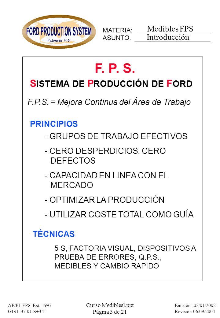 MATERIA: ASUNTO: Medibles FPS Valencia V.O Emisión: 02/01/2002 Revisión:06/09/2004 AF/RI-FPS Ext. 1997 GIS1 37 01-S+3 T Curso Mediblesl.ppt Página 3 d