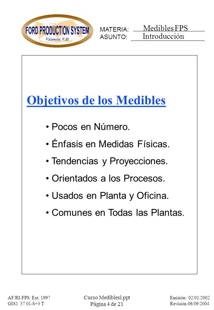 MATERIA: ASUNTO: Medibles FPS Valencia V.O Emisión: 02/01/2002 Revisión:06/09/2004 AF/RI-FPS Ext. 1997 GIS1 37 01-S+3 T Curso Mediblesl.ppt Página 4 d