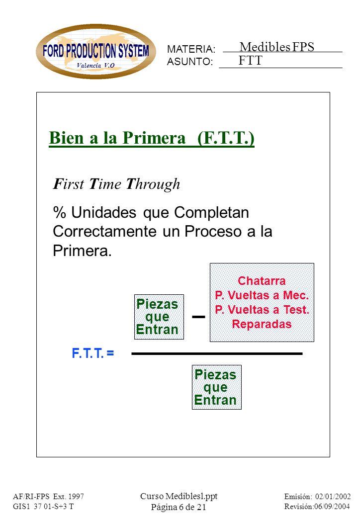 MATERIA: ASUNTO: Medibles FPS Valencia V.O Emisión: 02/01/2002 Revisión:06/09/2004 AF/RI-FPS Ext. 1997 GIS1 37 01-S+3 T Curso Mediblesl.ppt Página 6 d