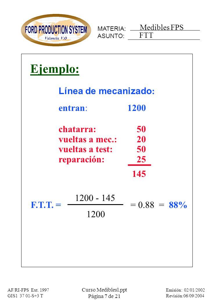 MATERIA: ASUNTO: Medibles FPS Valencia V.O Emisión: 02/01/2002 Revisión:06/09/2004 AF/RI-FPS Ext. 1997 GIS1 37 01-S+3 T Curso Mediblesl.ppt Página 7 d