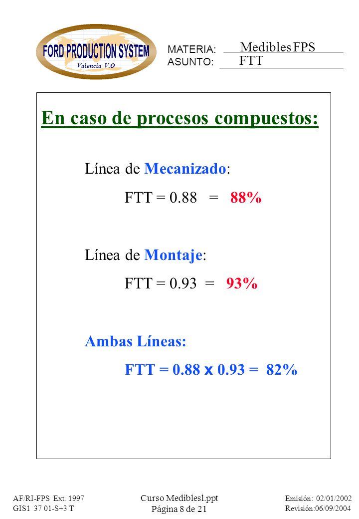 MATERIA: ASUNTO: Medibles FPS Valencia V.O Emisión: 02/01/2002 Revisión:06/09/2004 AF/RI-FPS Ext. 1997 GIS1 37 01-S+3 T Curso Mediblesl.ppt Página 8 d