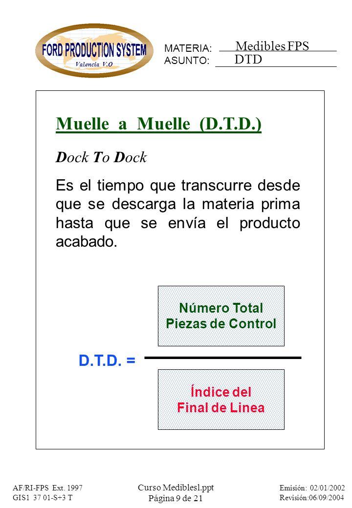 MATERIA: ASUNTO: Medibles FPS Valencia V.O Emisión: 02/01/2002 Revisión:06/09/2004 AF/RI-FPS Ext. 1997 GIS1 37 01-S+3 T Curso Mediblesl.ppt Página 9 d