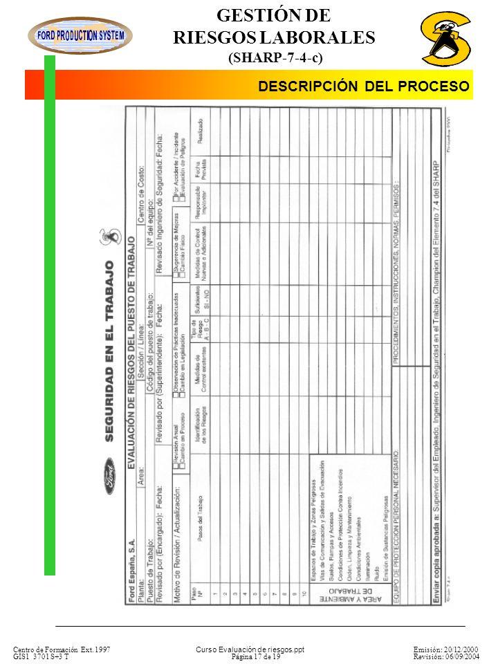 GESTIÓN DE RIESGOS LABORALES (SHARP-7-4-c) Centro de Formación Ext. 1997 GIS1 3701 S+3 T Emisión: 20/12/2000 Revisión: 06/09/2004 Curso Evaluación de
