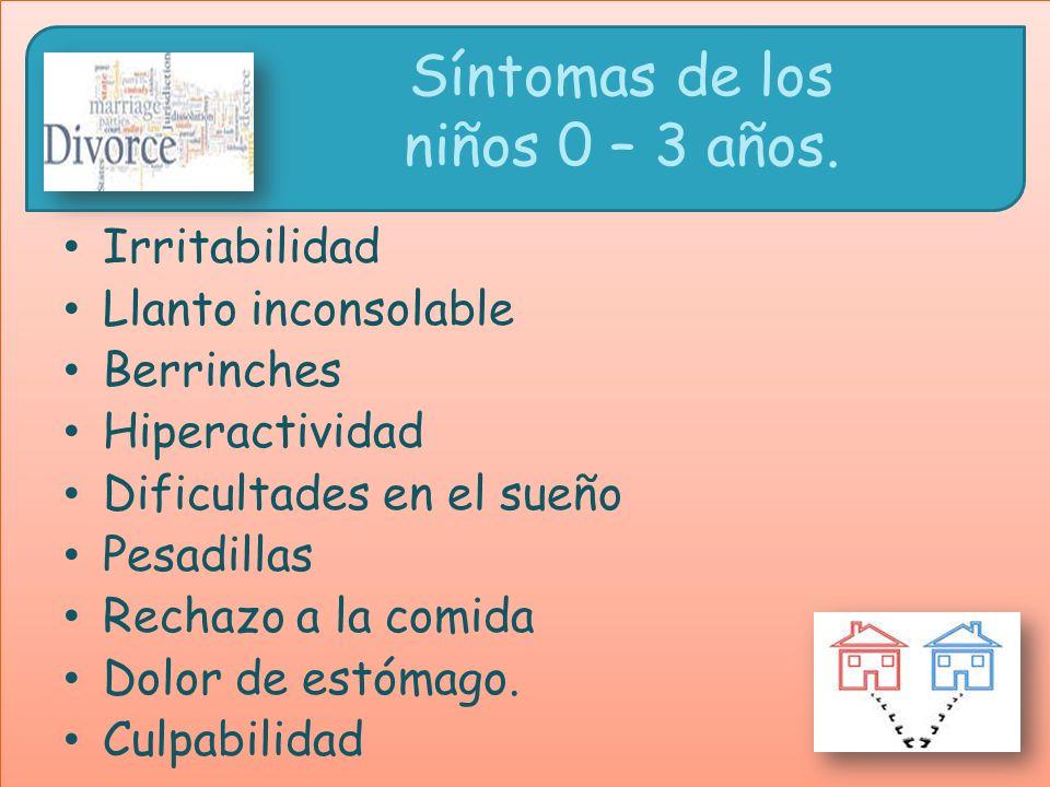 Síntomas de los niños 0 – 3 años. Irritabilidad Llanto inconsolable Berrinches Hiperactividad Dificultades en el sueño Pesadillas Rechazo a la comida