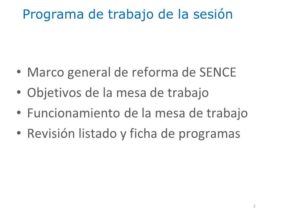 Programa de trabajo de la sesión Marco general de reforma de SENCE Objetivos de la mesa de trabajo Funcionamiento de la mesa de trabajo Revisión lista