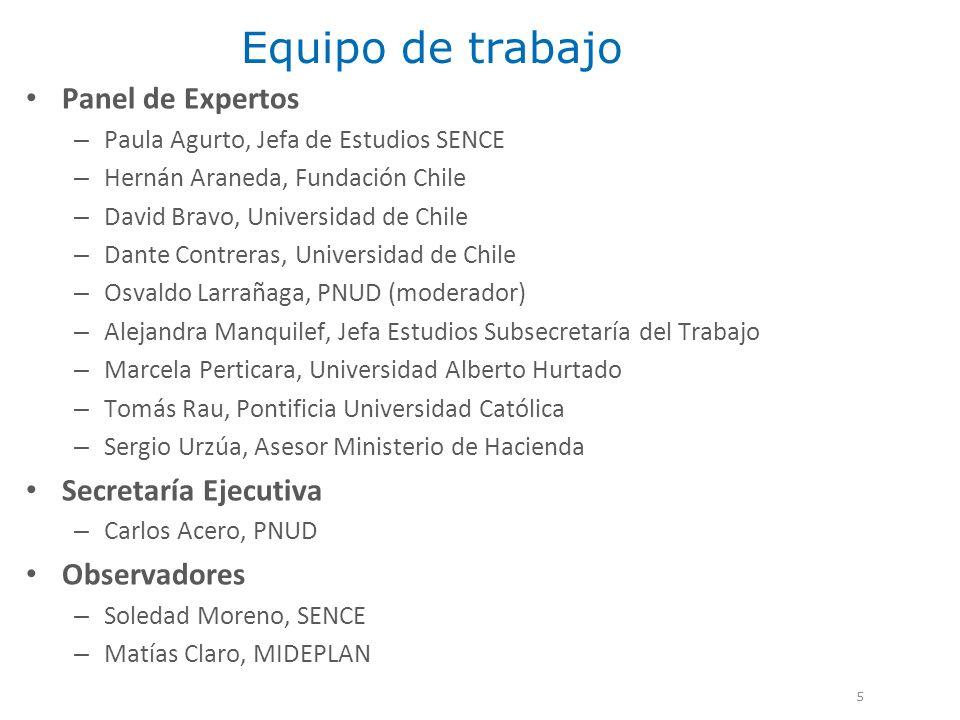 Equipo de trabajo Panel de Expertos – Paula Agurto, Jefa de Estudios SENCE – Hernán Araneda, Fundación Chile – David Bravo, Universidad de Chile – Dan