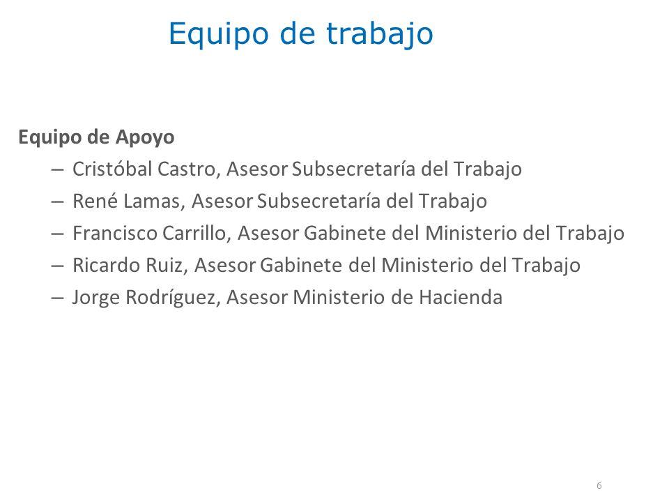 Equipo de trabajo Equipo de Apoyo – Cristóbal Castro, Asesor Subsecretaría del Trabajo – René Lamas, Asesor Subsecretaría del Trabajo – Francisco Carr