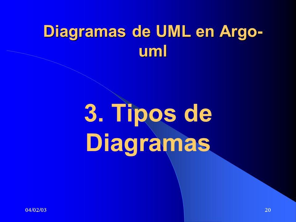 04/02/0320 Diagramas de UML en Argo- uml 3. Tipos de Diagramas