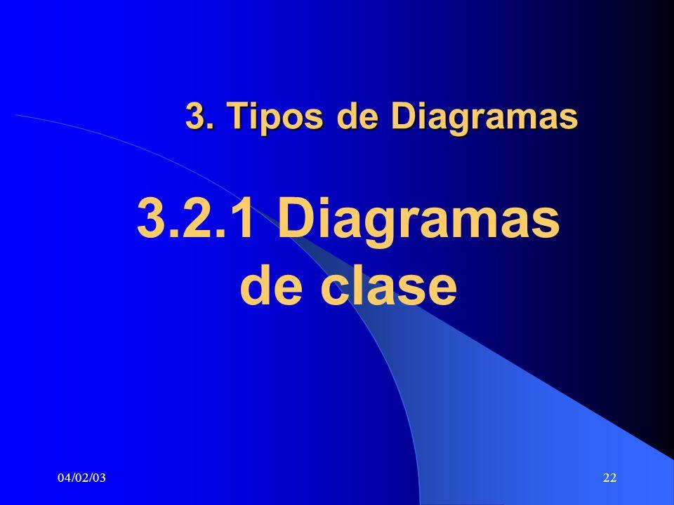 04/02/0322 3. Tipos de Diagramas 3.2.1 Diagramas de clase