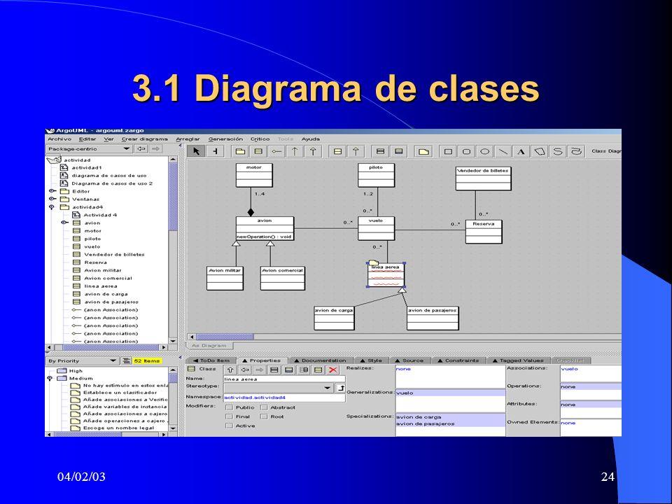 04/02/0324 3.1 Diagrama de clases
