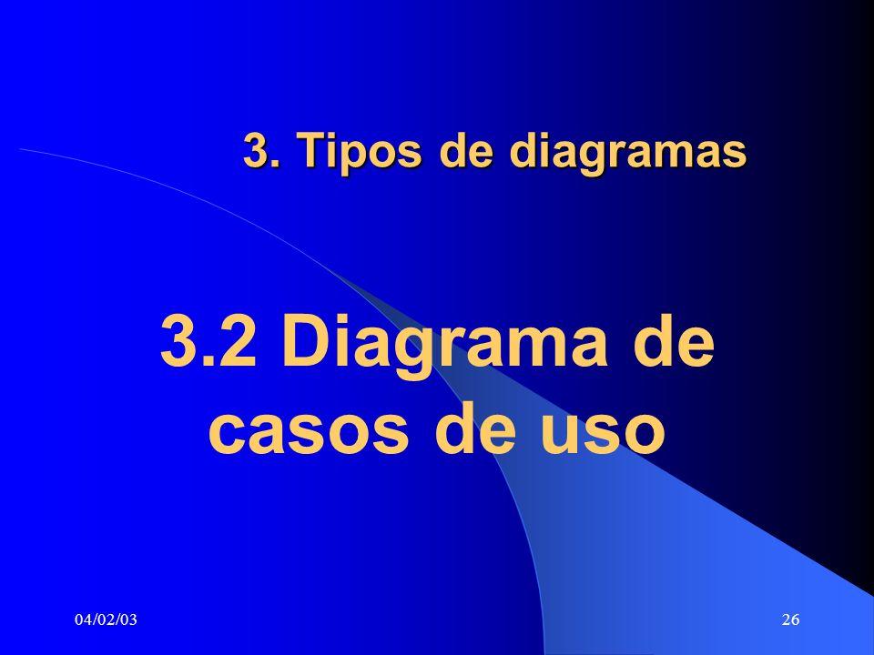04/02/0326 3. Tipos de diagramas 3.2 Diagrama de casos de uso