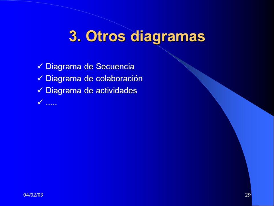 04/02/0329 3. Otros diagramas Diagrama de Secuencia Diagrama de colaboración Diagrama de actividades.....