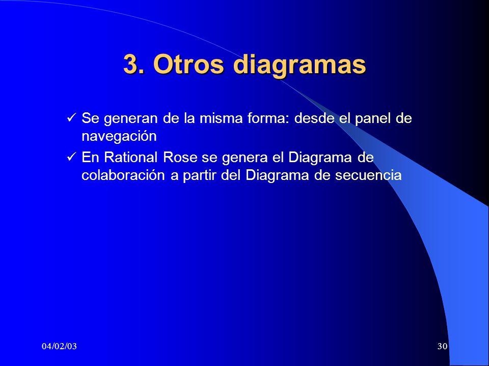 04/02/0330 3. Otros diagramas Se generan de la misma forma: desde el panel de navegación En Rational Rose se genera el Diagrama de colaboración a part