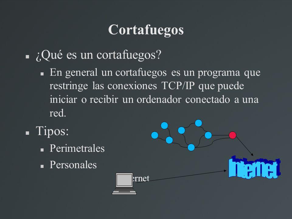 Cortafuegos ¿Qué es un cortafuegos? En general un cortafuegos es un programa que restringe las conexiones TCP/IP que puede iniciar o recibir un ordena