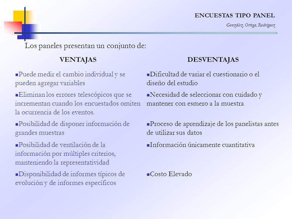 ENCUESTAS TIPO PANEL González, Ortega, Rodríguez Los paneles presentan un conjunto de: VENTAJASDESVENTAJAS Puede medir el cambio individual y se puede