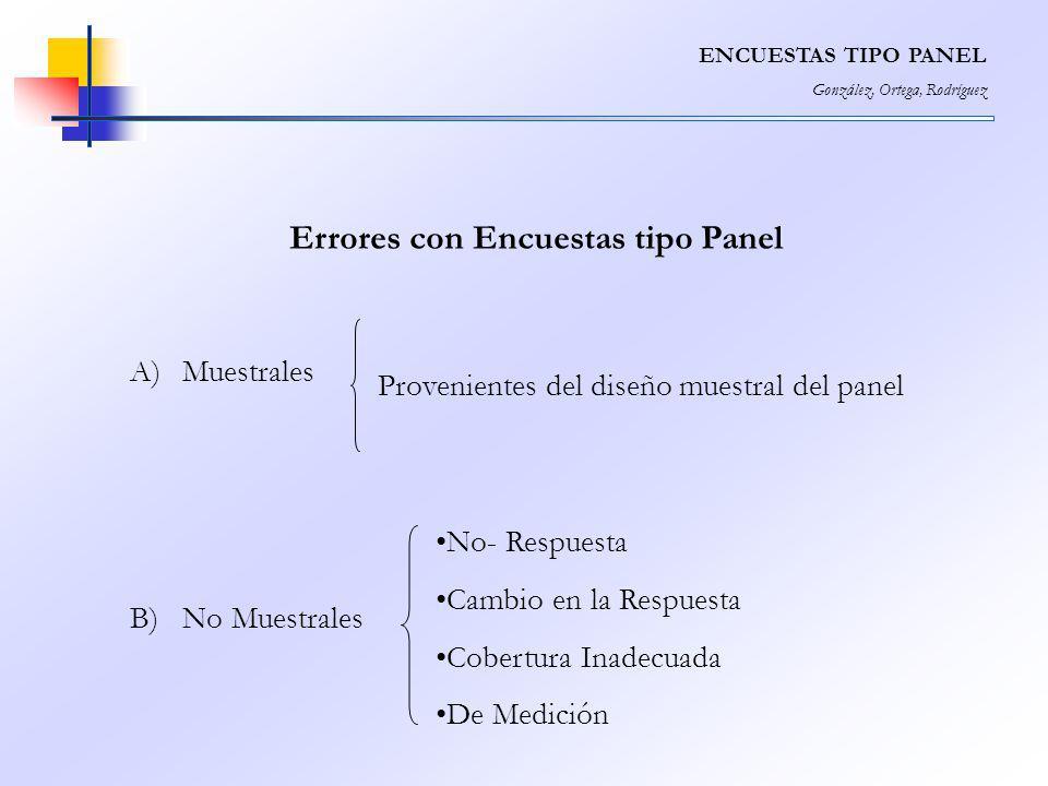 ENCUESTAS TIPO PANEL González, Ortega, Rodríguez A)Muestrales B)No Muestrales Errores con Encuestas tipo Panel Provenientes del diseño muestral del pa