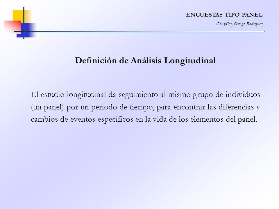 ENCUESTAS TIPO PANEL González, Ortega, Rodríguez Definición de Análisis Longitudinal El estudio longitudinal da seguimiento al mismo grupo de individu